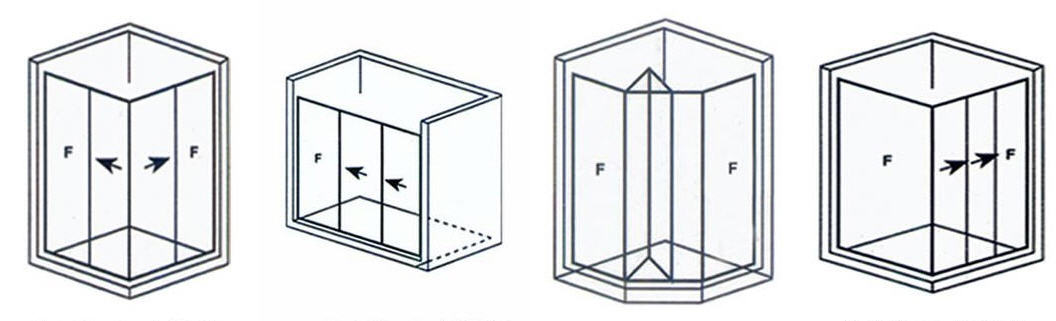 Shower Screen Shapes