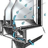 How to tackle water leakage from Windows